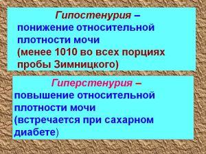 Симптоматика гипостенурии и гиперстенурии